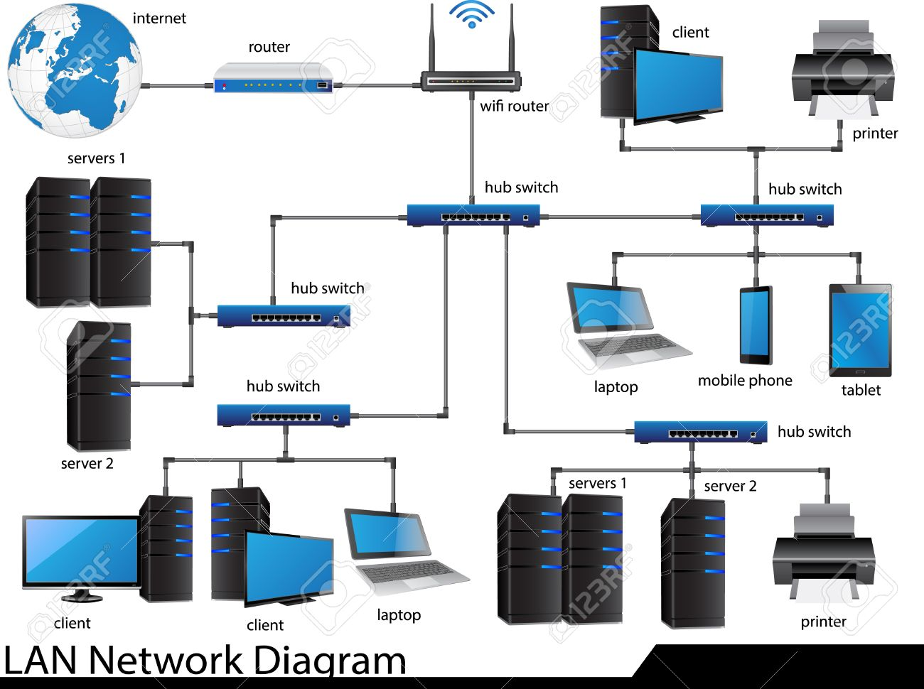 hight resolution of lan network diagram illustrator for business and technology concept stock vector 23981329