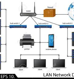 lan network diagram illustrator for business and technology concept stock vector 23981365 [ 1300 x 975 Pixel ]
