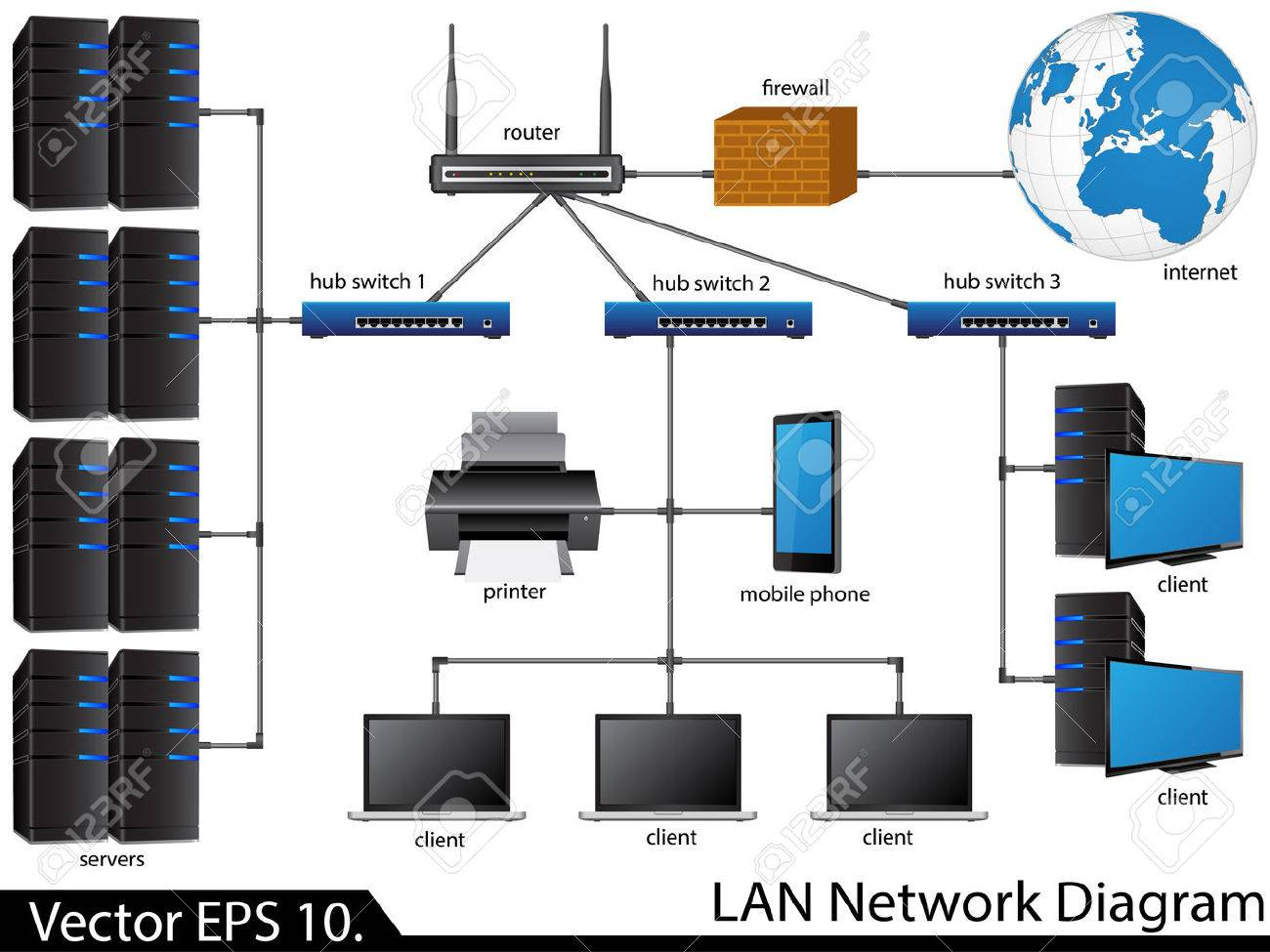 hight resolution of lan network diagram illustrator for business and technology concept stock vector 23981365