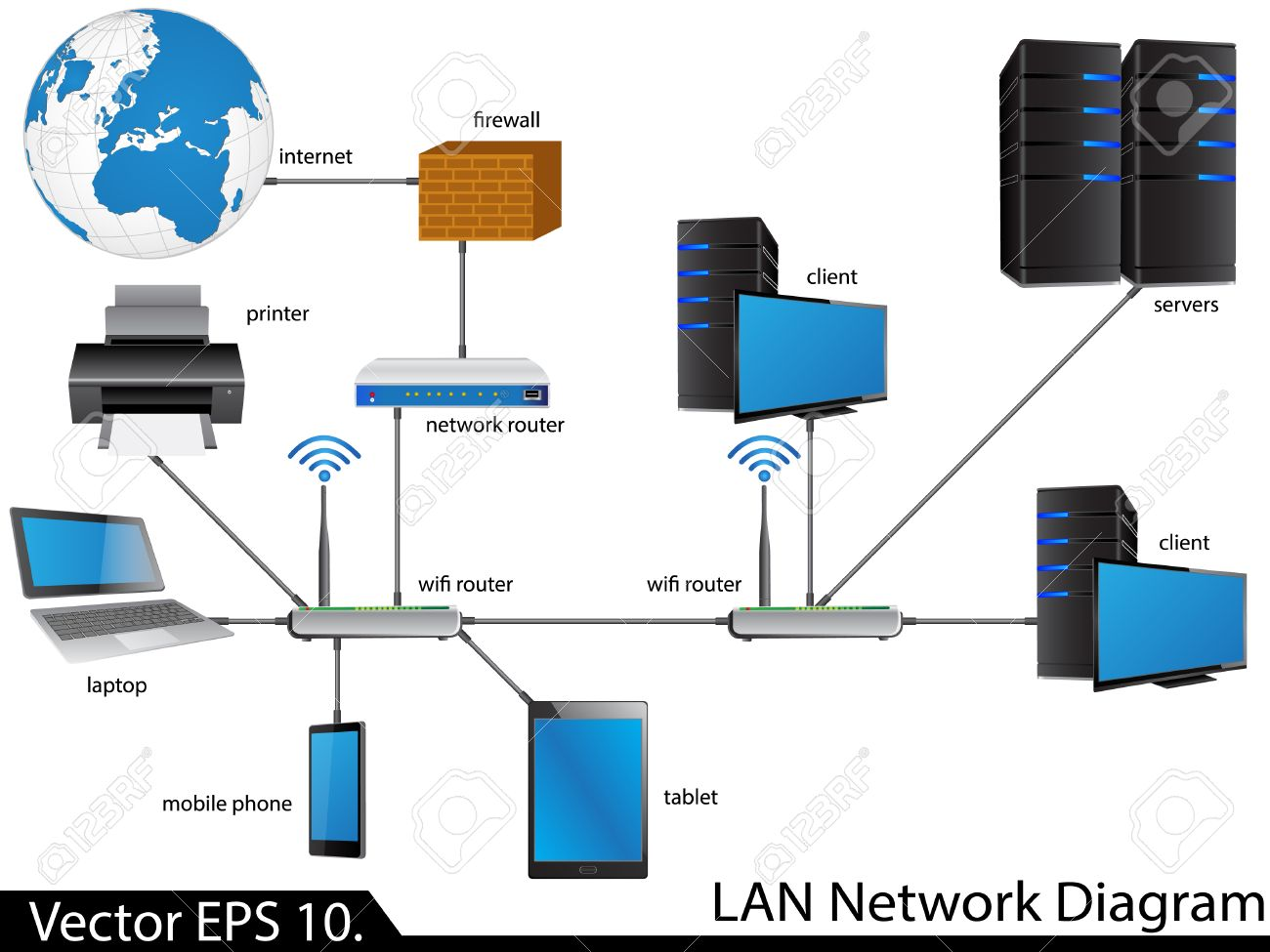 648 Lan Network Diagram Stock Vector Illustration And Royalty Free