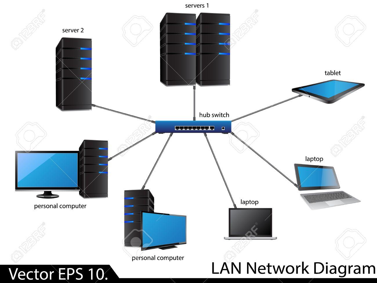 Lan Network Diagram Stock Photos Images Royalty Free Lan Network