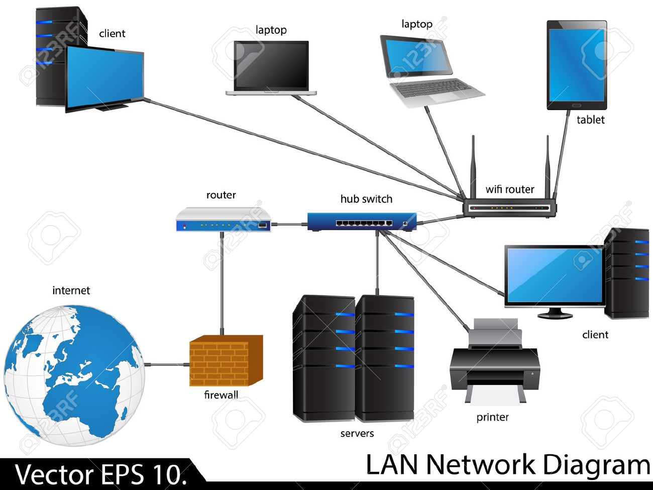 hight resolution of lan network diagram illustrator for business and technology concept stock vector 23981419
