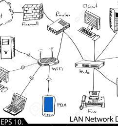 visio network diagram tutorial wiring diagram schemes [ 1300 x 970 Pixel ]