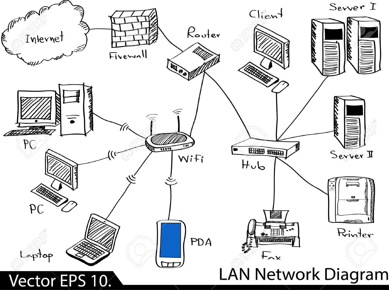 hight resolution of visio network diagram tutorial wiring diagram schemes