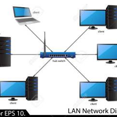 Office Lan Network Diagram Ground Fault Wiring Lara Expolicenciaslatam Co Illustrator For Business And Technology Concept