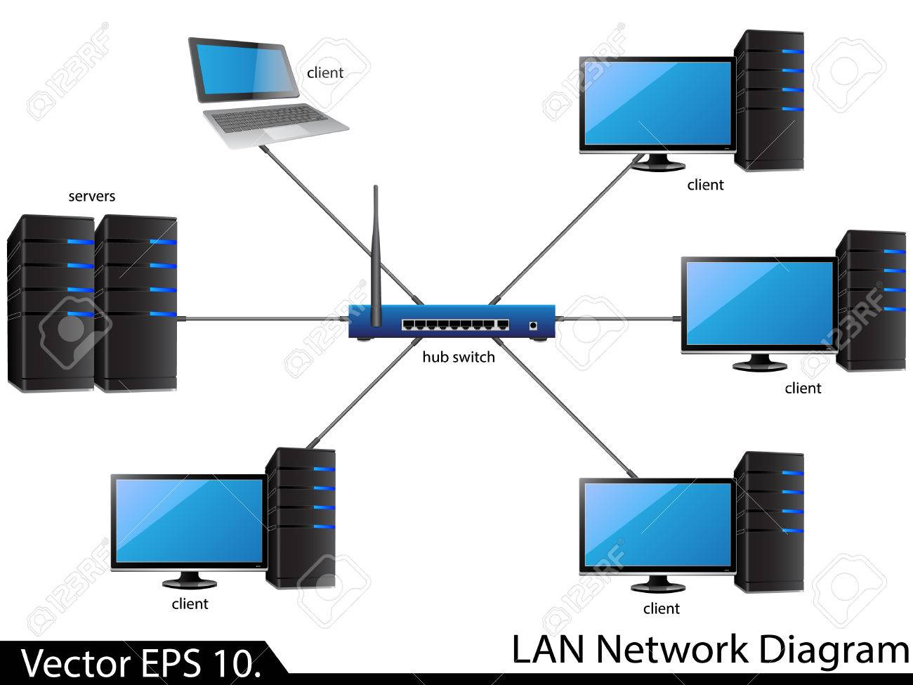 hight resolution of lan network diagram illustrator for business and technology concept
