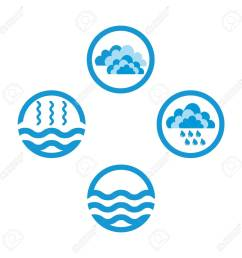 the water cycle raster diagram of precipitation collection evaporation and condensation icons set raster illustration [ 1300 x 1300 Pixel ]