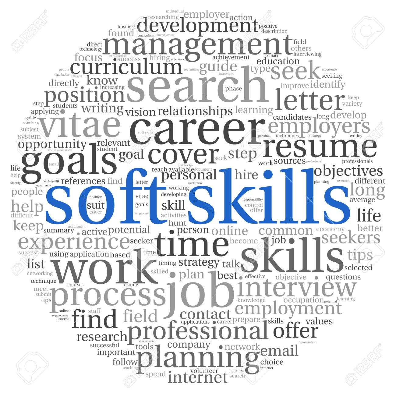 Soft Skills Training Companies