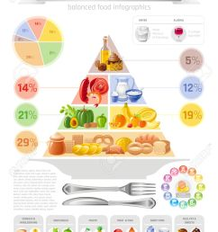 vector vector illustration of food pyramid infographics with abstract template diagram for healthy eating and diet cereals bread fruit vegetable  [ 919 x 1300 Pixel ]