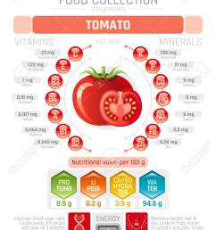 food infographics poster tomato vegetable vector illustration healthy eating icon set diet design [ 920 x 1300 Pixel ]