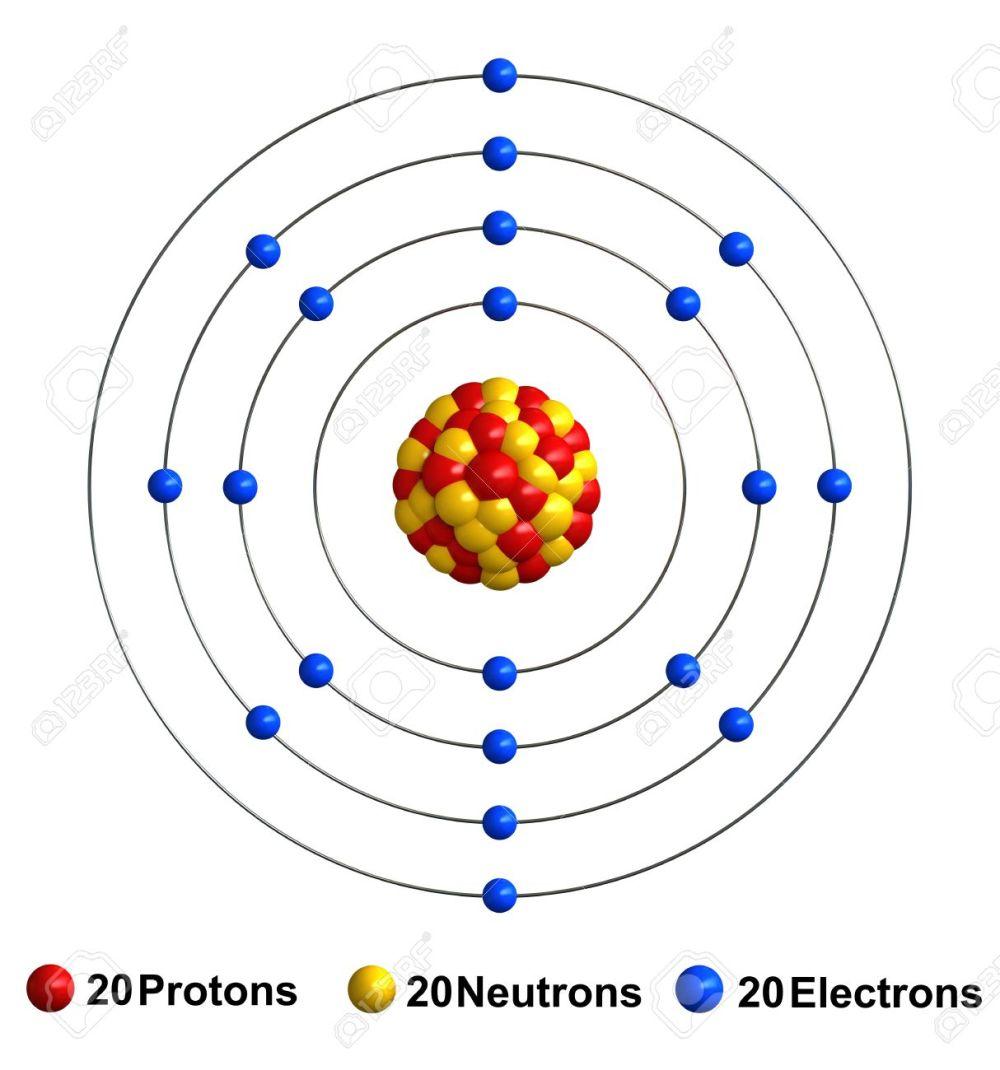 medium resolution of atomic diagram of calcium wiring diagram expert lewis diagram for calcium atom atom diagram for calcium