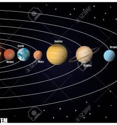 diagram solar system project wiring diagram meta diagram solar system project [ 1300 x 924 Pixel ]