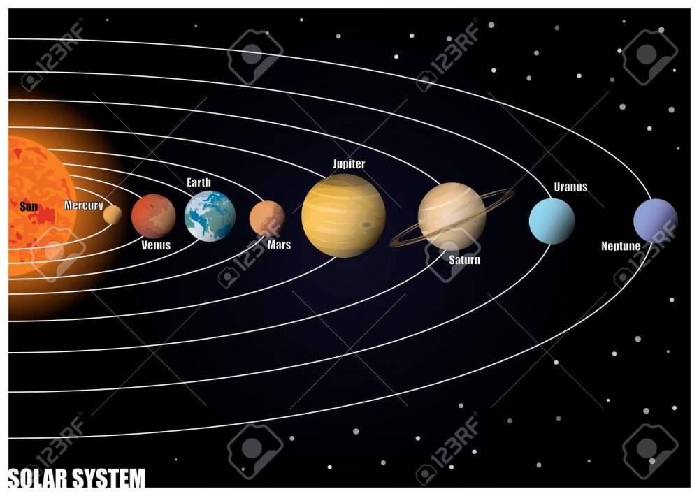medium resolution of diagram solar system project wiring diagram meta diagram solar system project