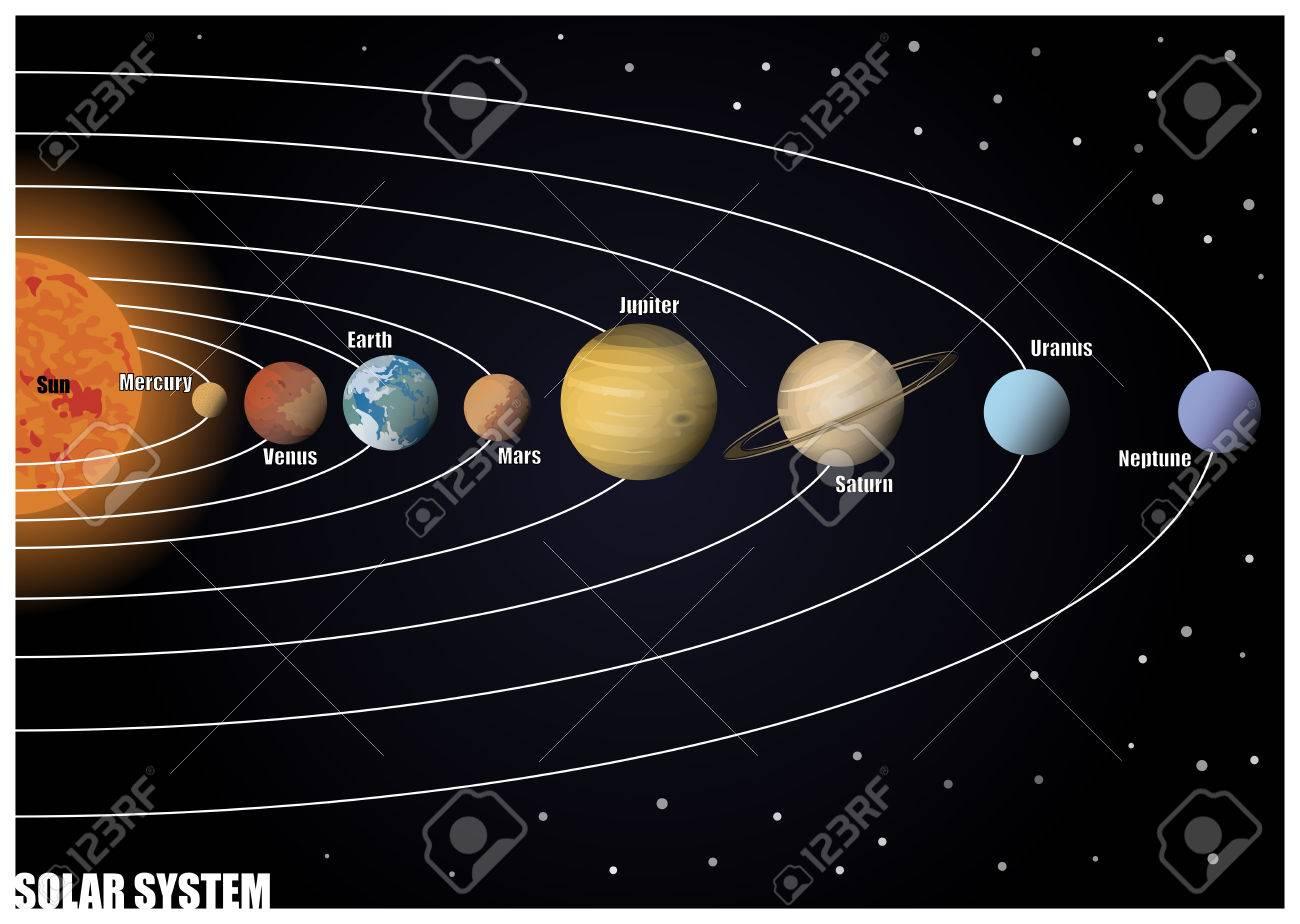 hight resolution of diagram solar system project wiring diagram meta diagram solar system project