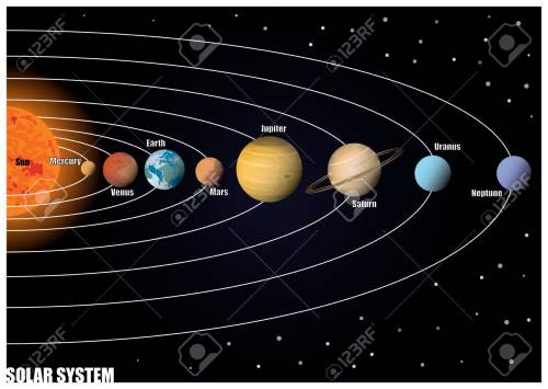 small resolution of diagram solar system project wiring diagram meta diagram solar system project