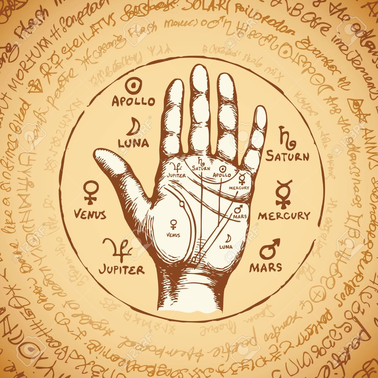 ancient hieroglyphs medieval runes