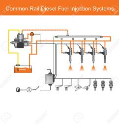 pics photos petrol fuel injection system diagram wiring diagram rules fuel injection system diagram petrol fuel injection system diagram [ 1300 x 1293 Pixel ]