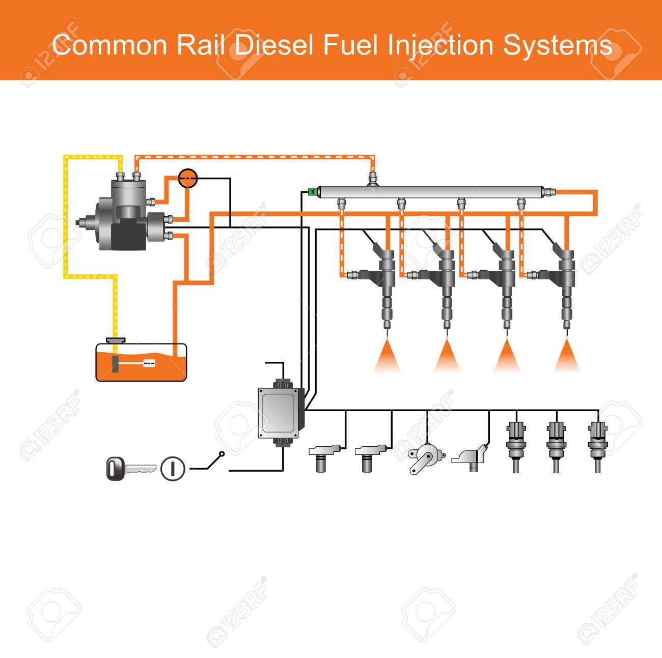 hight resolution of pics photos petrol fuel injection system diagram wiring diagram rules fuel injection system diagram petrol fuel injection system diagram