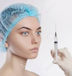 stock photo young woman with botox injections in the syringe girls cosmetology [ 1300 x 974 Pixel ]