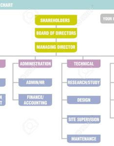 Possible organization chart of  consulting firm stock vector also royalty free rh rf