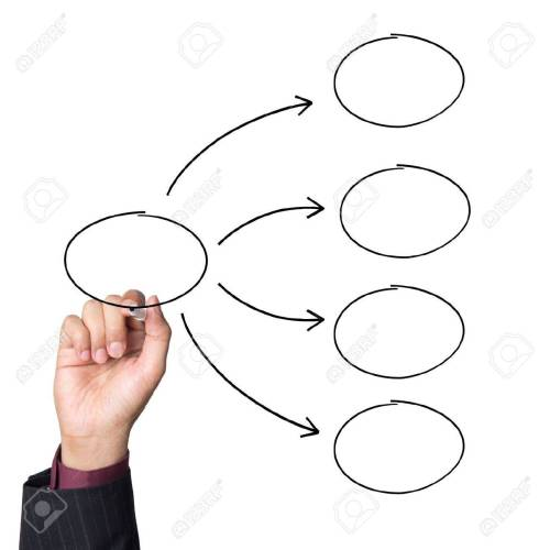 small resolution of a hand drawing a flow diagram on a white board stock photo 18814223