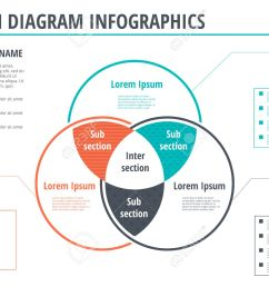 vector venn diagram circles infographics template design vector overlapping shapes for set or logic graphic illustration  [ 1300 x 973 Pixel ]
