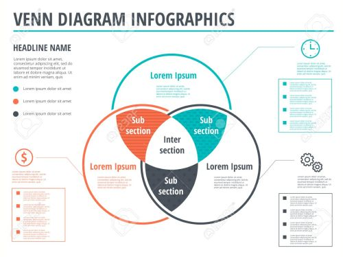 small resolution of vector venn diagram circles infographics template design vector overlapping shapes for set or logic graphic illustration