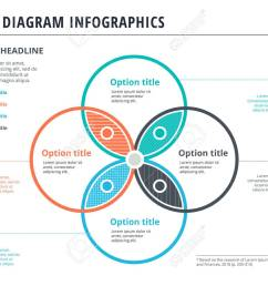 vector venn diagram with 4 circles infographics template design vector overlapping shapes for set or logic graphic illustration  [ 1300 x 971 Pixel ]
