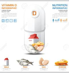vector vitamin d chart diagram health and medical infographic design template [ 1300 x 1300 Pixel ]