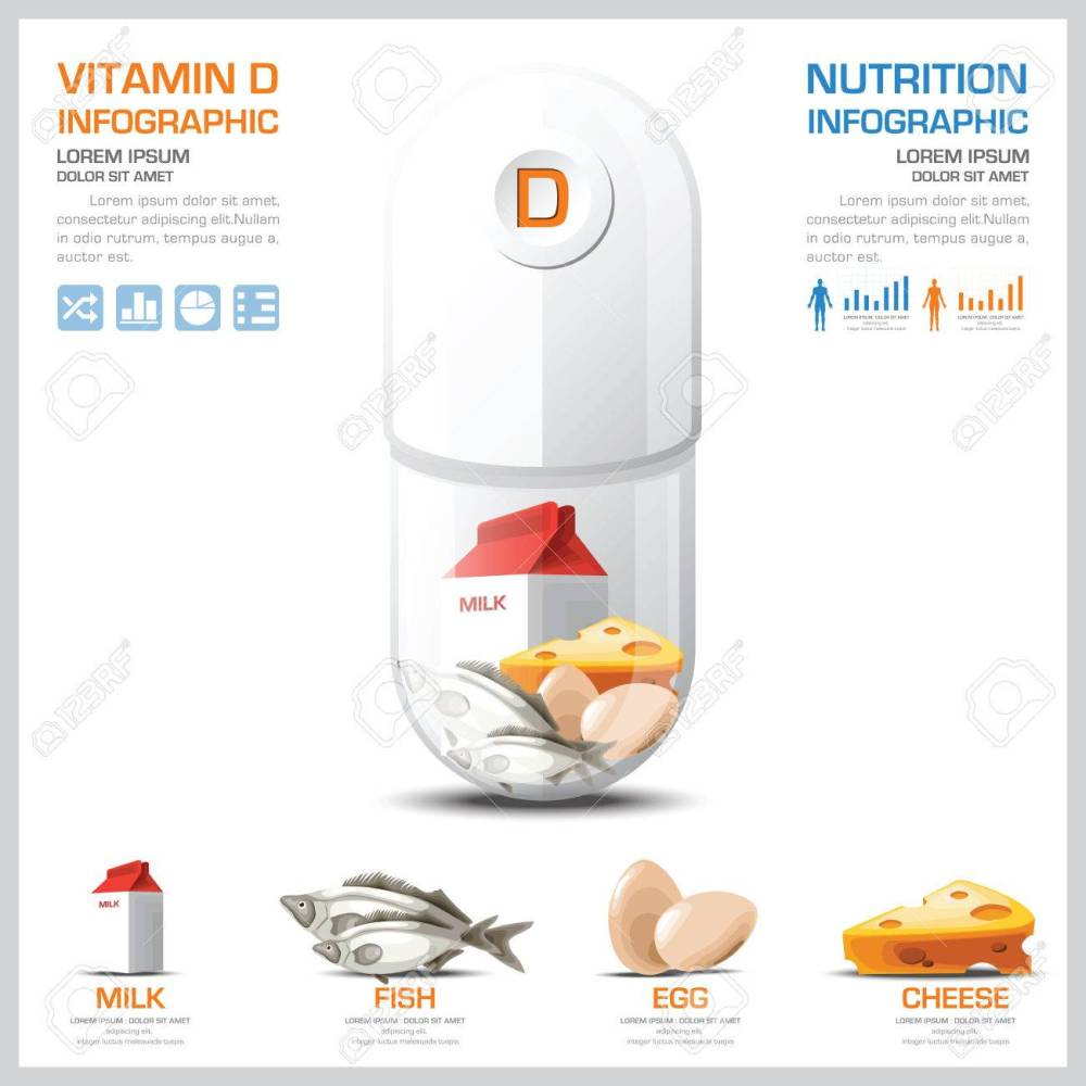 medium resolution of vector vitamin d chart diagram health and medical infographic design template