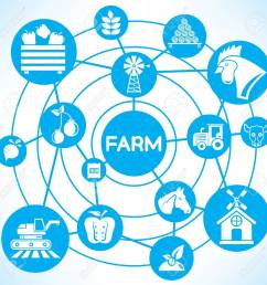 farm and agriculture blue connecting network diagram stock vector 28789329 [ 1300 x 1300 Pixel ]