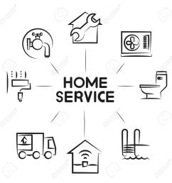 home service diagram wiring diagram database home service diagram source 200 amp disconnect  [ 1300 x 1300 Pixel ]