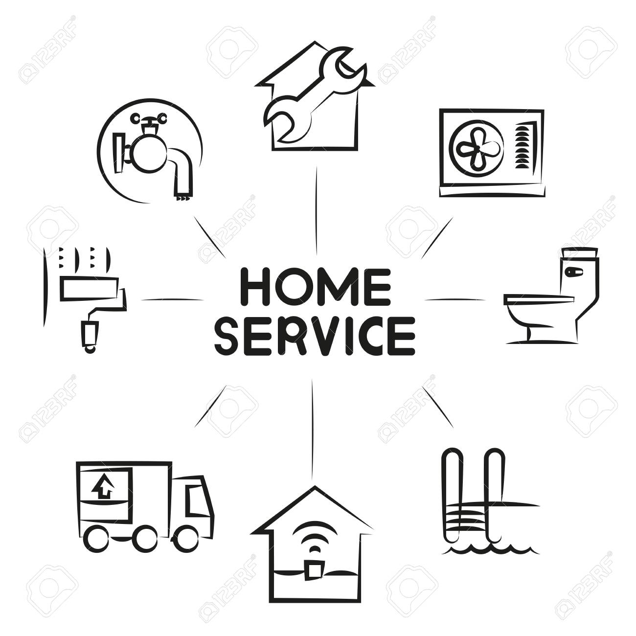hight resolution of home service diagram wiring diagram database home service diagram source 200 amp disconnect