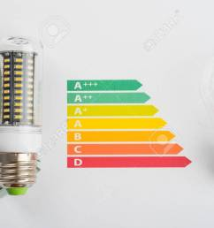 led is energy saving lamp for save money eco concept led lamp chart [ 1300 x 764 Pixel ]