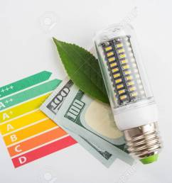 led is energy saving lamp for save money eco concept led lamp chart [ 1300 x 867 Pixel ]