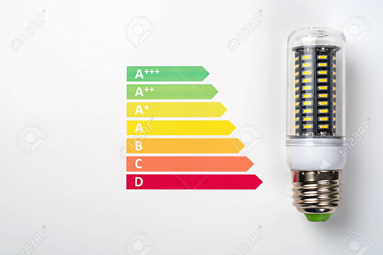 hight resolution of energy efficiency concept with energy rating chart and led lamp on white background stock photo