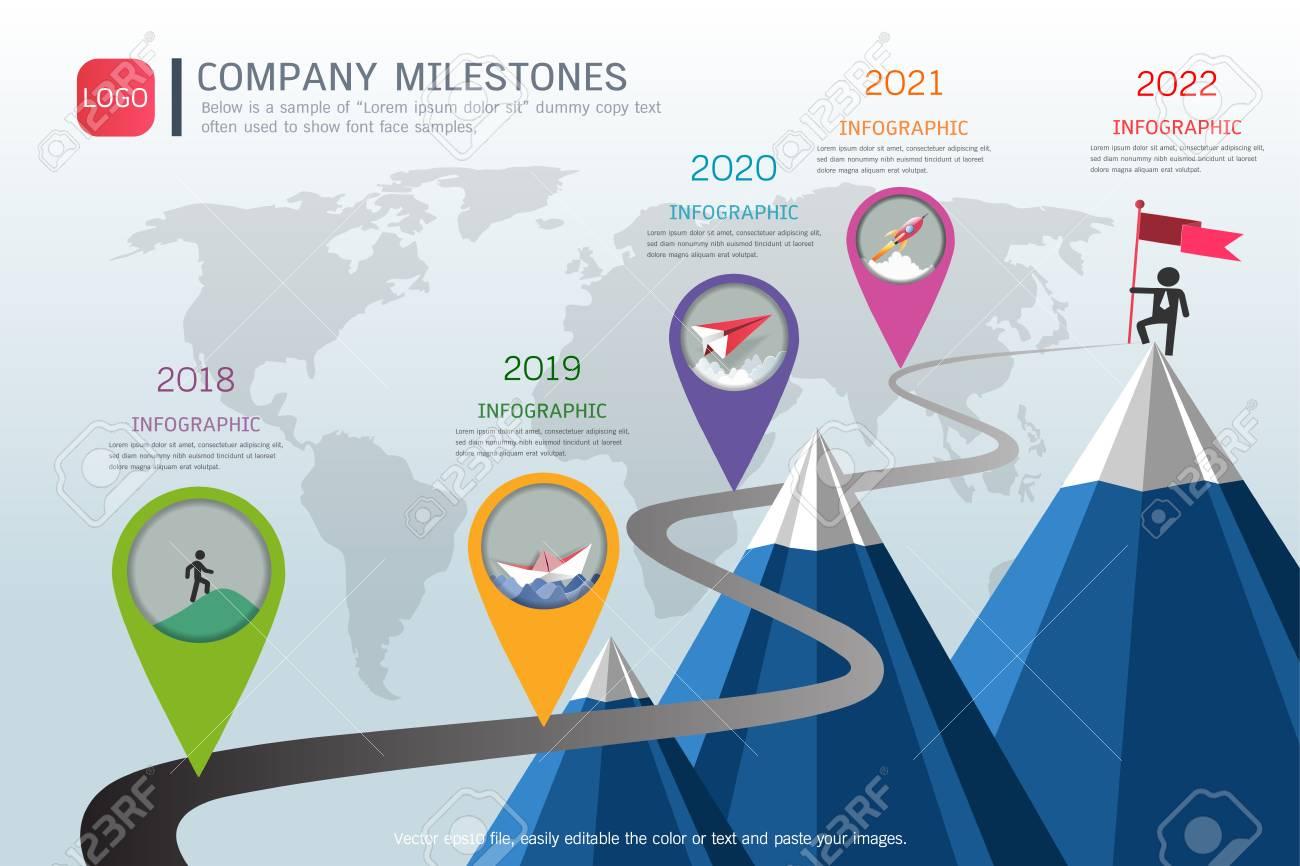 milestone timeline info graphic