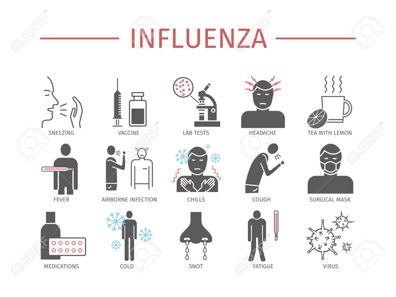 Influenza. Flu Symptoms, Treatment. Flat Icons Set. Vector Signs ...