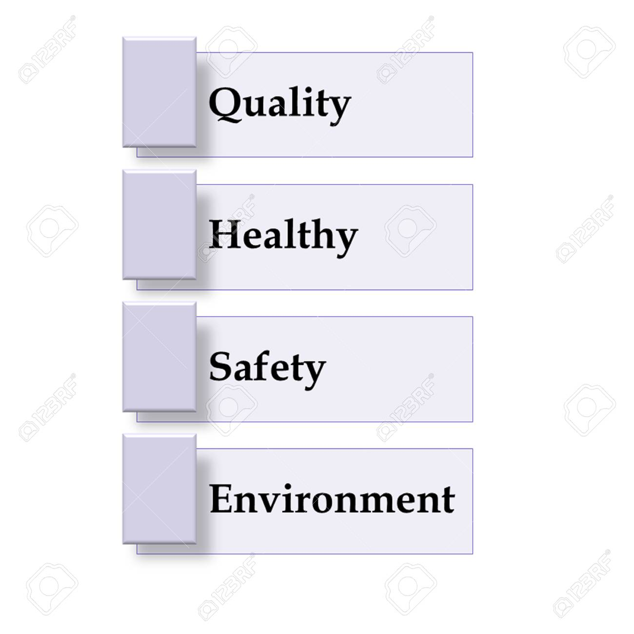 hight resolution of picture diagram of qshe system with supply chain control stock photo 102960181