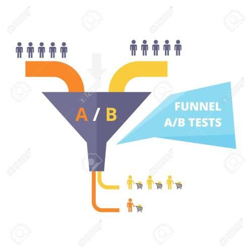 small resolution of funnel ab test vector illustration sales funnel optimization work testing in internet marketing