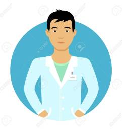 male character portrait of young asian nurse man stock vector 44542888 [ 1300 x 1300 Pixel ]