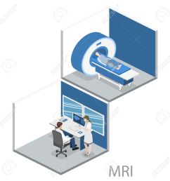 isometric flat 3d concept vector hospital medical mri web illustration nuclear magnetic resonance imaging tomography [ 1300 x 1300 Pixel ]