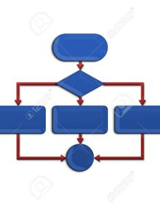Empty flow chart diagram stock photo also picture and royalty free image rh rf