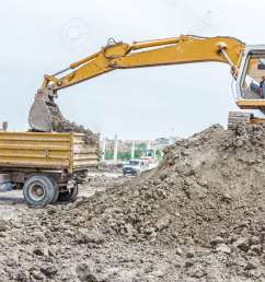 stock photo yellow excavator is filling a dump truck with soil at construction site project in progress  [ 1300 x 866 Pixel ]