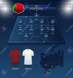 team portugal soccer jersey or football kit with match formation tactic info graphic football [ 1300 x 1300 Pixel ]