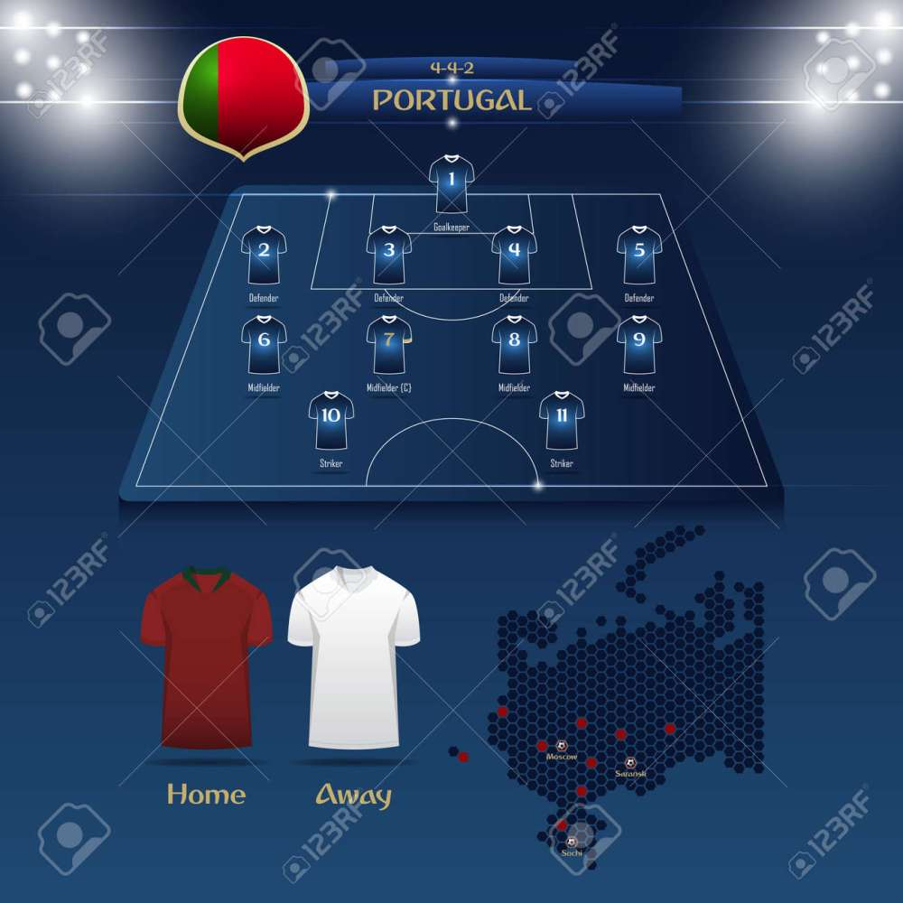 medium resolution of team portugal soccer jersey or football kit with match formation tactic info graphic football