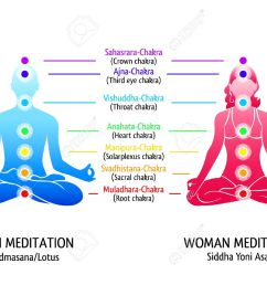 meditation position for man and woman with chakras diagram stock vector 21079434 [ 1300 x 975 Pixel ]
