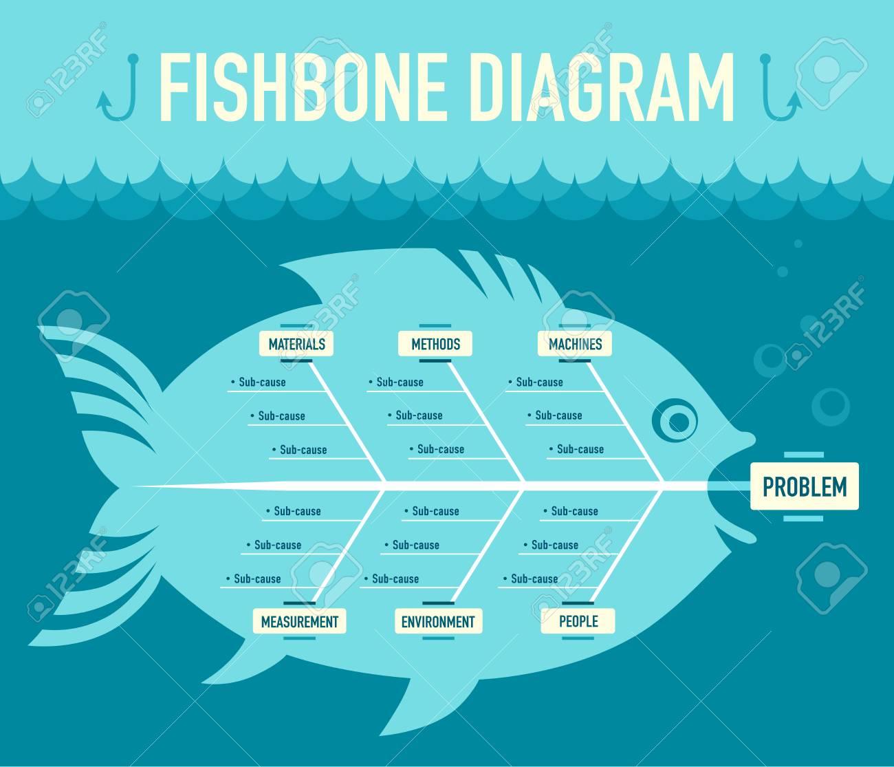 hight resolution of fishbone diagram stock vector 64884378