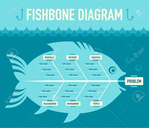 small resolution of fishbone diagram stock vector 64884378