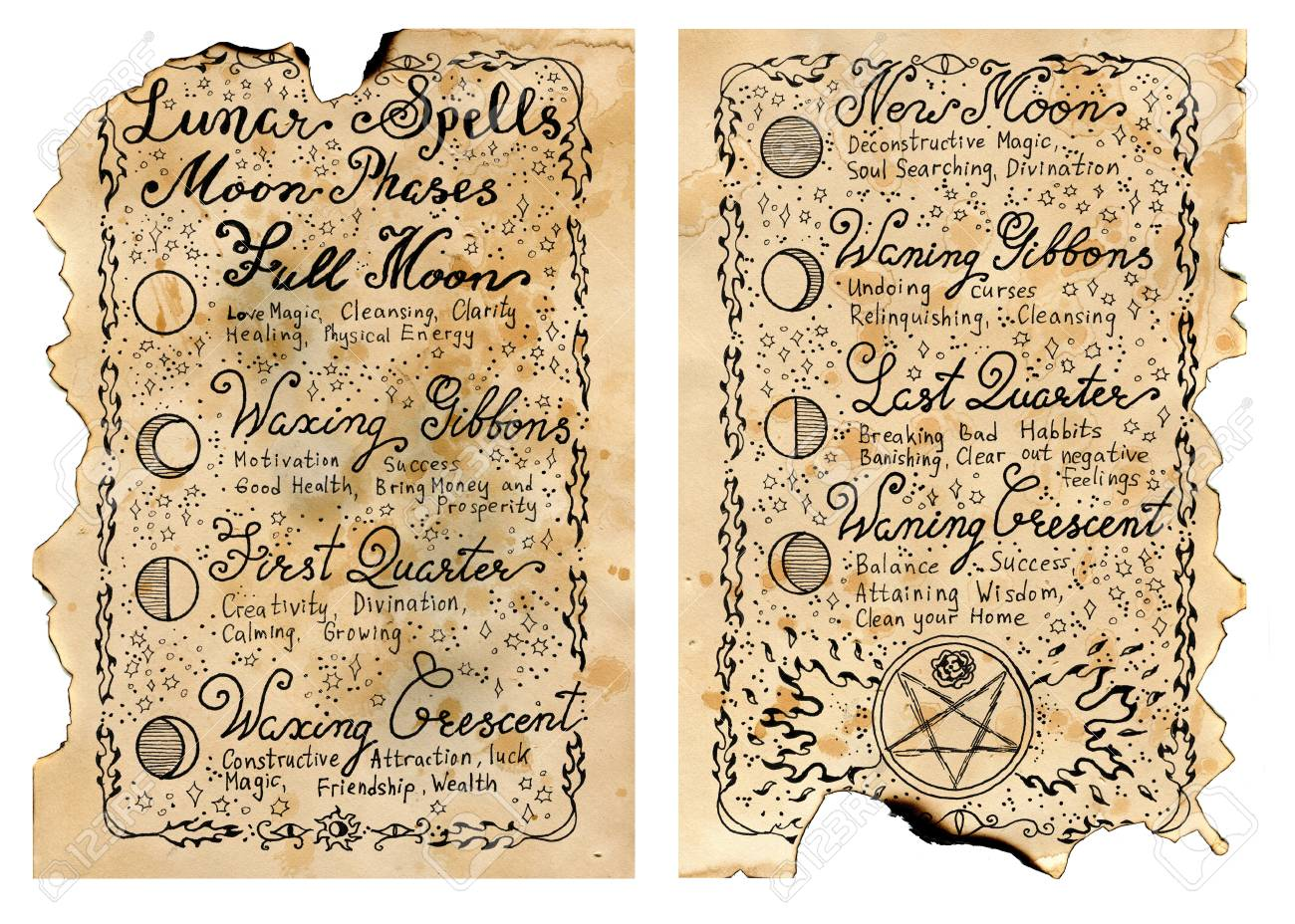 worn pages of old